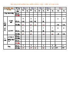 Đề kiểm tra cuối năm môn Tiếng Việt Lớp 4 - Năm học 2016-2017 - Trường Tiểu học Cương Gián 1