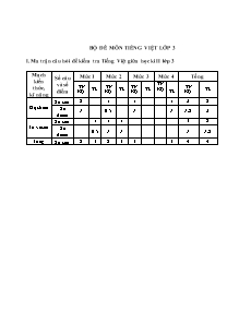 Đề kiểm tra định kỳ Giữa học kì 2 môn Tiếng Việt Lớp 3 - Năm học 2016-2017