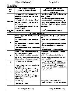 Kế hoạch bài dạy An toàn giao thông Lớp ghép 3+4 - Năm học 2014-2015 - Nguyễn Văn Khang