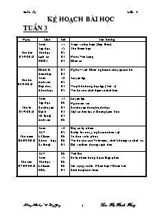 Kế hoạch bài học Lớp 4 - Tuần 3 - Năm học 2012-2013 - Lâm Thị Thanh Thúy